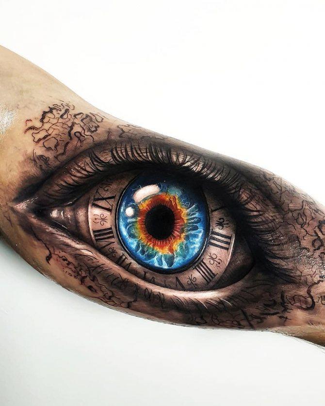 Крутая Тату Разноцветный Глаз на Руке