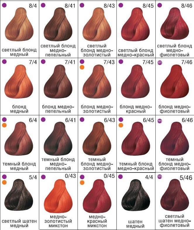 Лучшие краски для волос: для закрашивания седины, без аммиака, стойкая. Топ-10 профессиональных красок