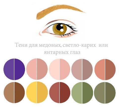 Макияж на Новый год 2020 для карих глаз: интересные идеи, фото пошагово