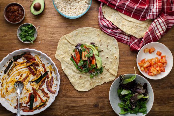 мексиканские лепешки рецепты начинок