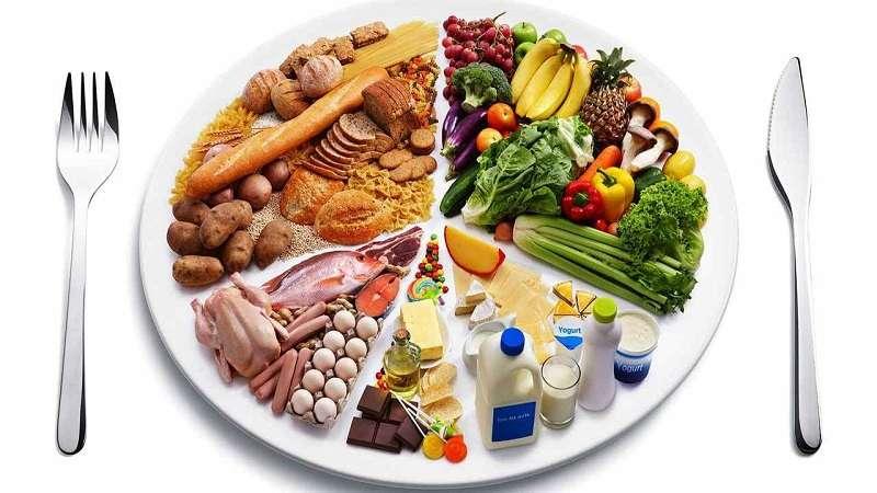 Метод правильного питания по времени для похудения