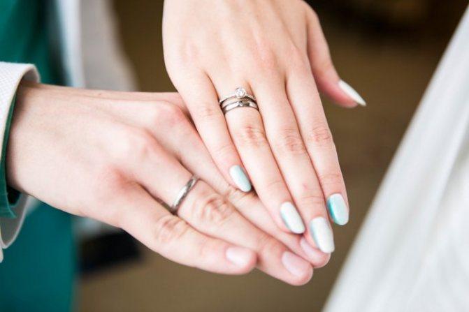 На какой руке носят обручальные кольца