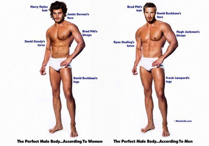 Наикрасивейший мужчина: слева по женским поняттиям, справа - по мужскиим.