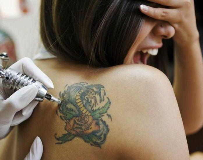 негативные последствия татуировок