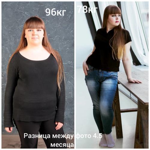 Нк до и после похудения. Реальные люди, которые похудели на 15-50 кг (фото до и после)