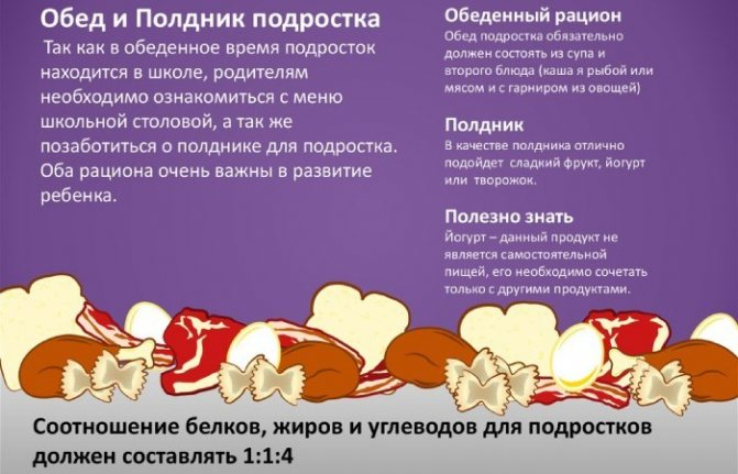 Обед и полдник для ребенка