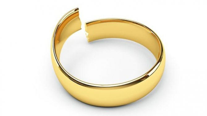 Образ кольца во сне