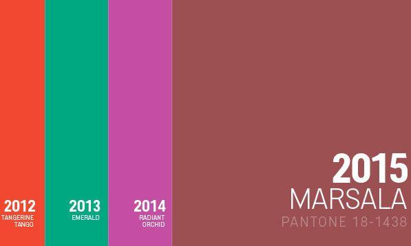 Официальные цвета года с 2012 по 2015