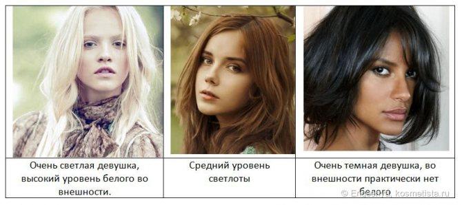 Определяем цветотип внешности