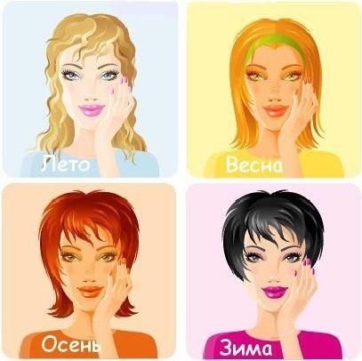 Основные 4 цветотипа внешности
