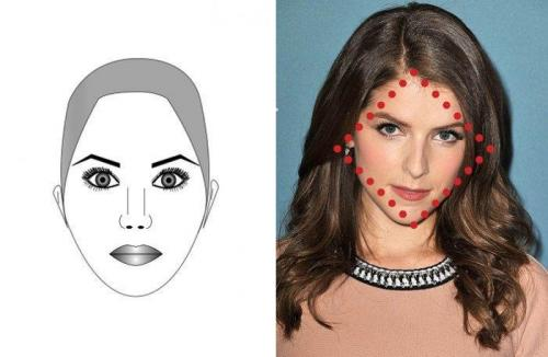 Особенности лица ромбовидной формы