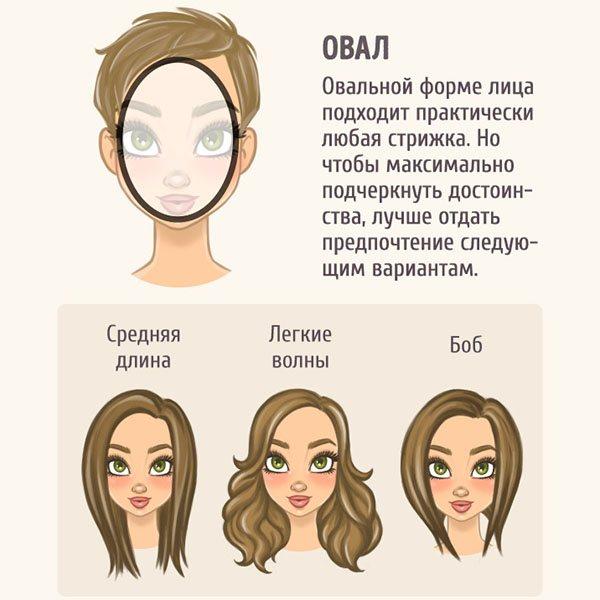 особенности овального лица