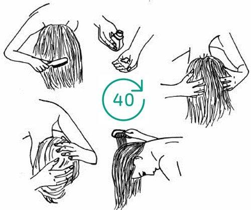 Оттеночные шампуни для волос Эстель, Матрикс, Тоника, Лореаль, Концепт. Палитра цветов, фото до и после