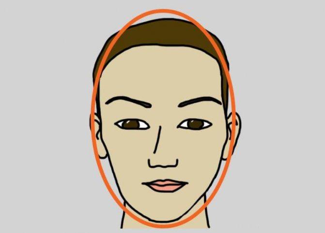 Овальный тип лица