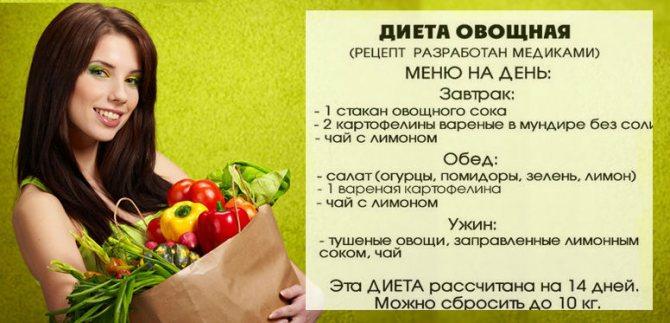 Овощная диета для похудения на 10 кг за неделю