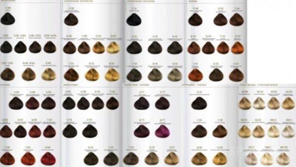 Палитра краски для волос Brelil