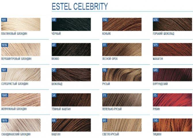 Палитра краски Estel Celebrity для тонирования