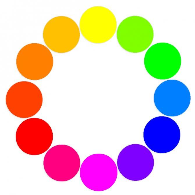 Первичные цвета в колористике