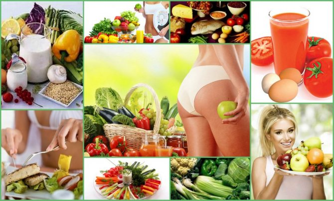 Меню Для Антицеллюлитной Диеты. Обзор самых эффективных диет от целлюлита: разные варианты с примерными меню и списками продуктов
