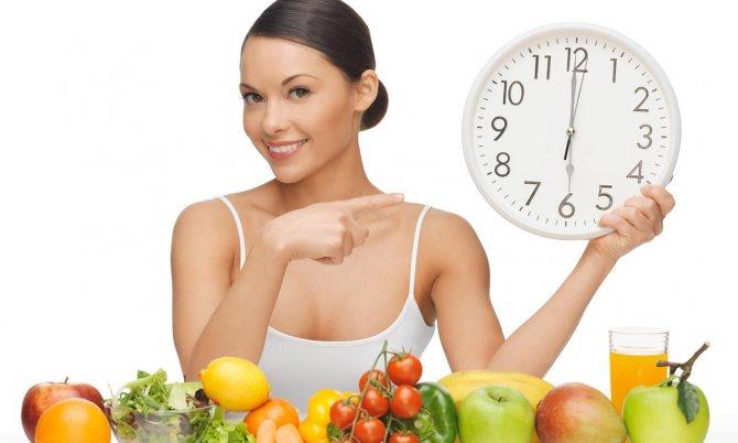 Питание с промежутками во времени при похудении