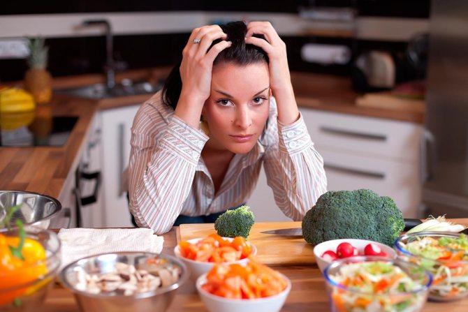 Почему не уходит вес во время месячных, а увеличивается и как не поправляться во время минструации