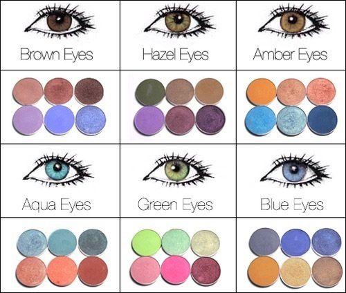 Подходящие оттенки к цвету глаза