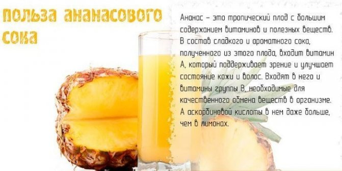 Польза ананасового сока