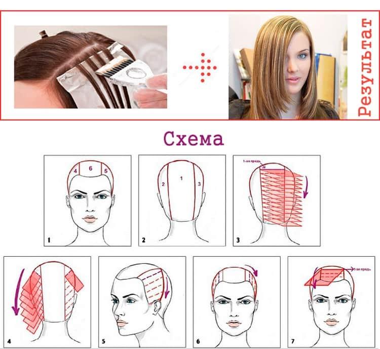 Посмотрите также видео о технике окрашивания волос Тигровый глаз.