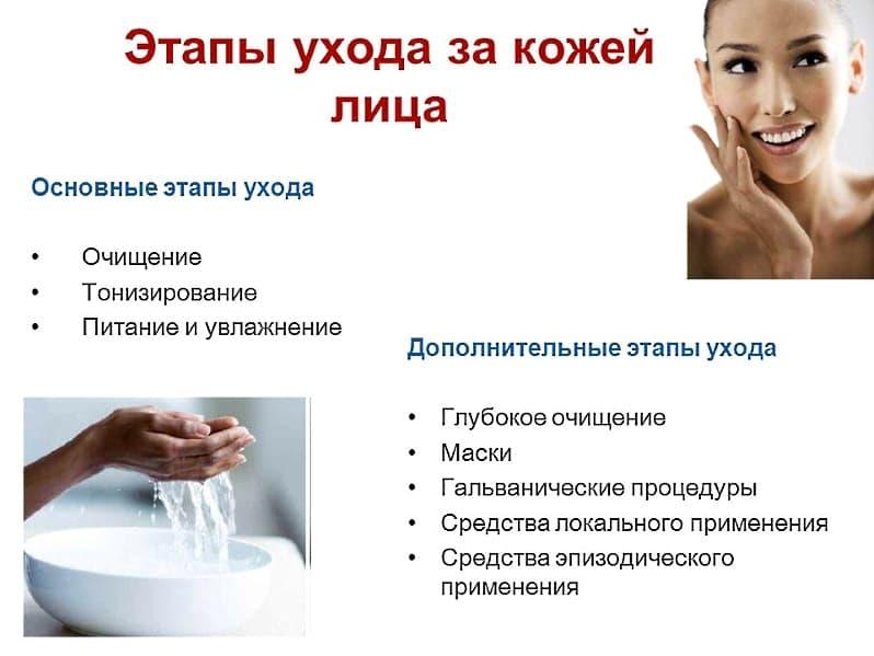 Как улучшить кожу лица? 13 Эффективных масок для лица в домашних условиях