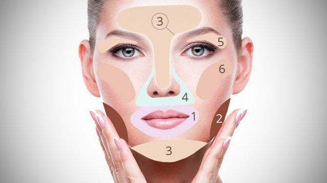 Праймер - залог стойкого и ровного макияжа