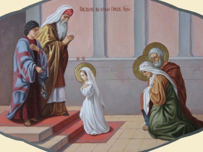 православный праздник декабрь 2019