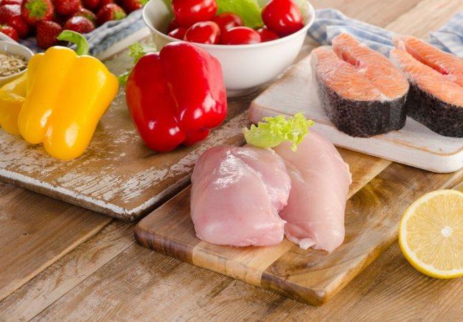 продукты для диеты 6 лепестков