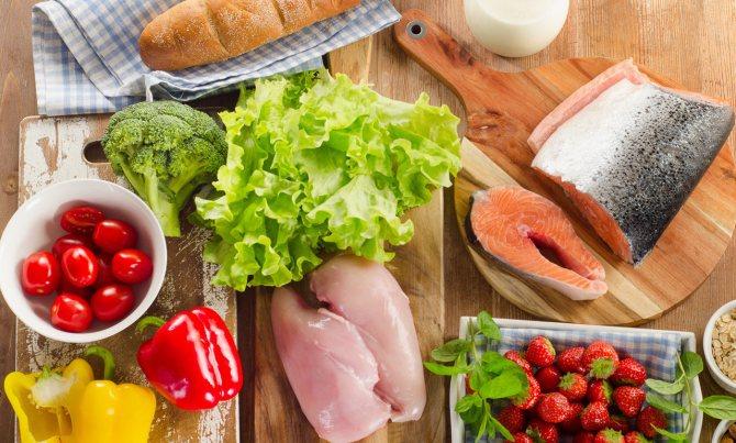 Продукты в рационе питания