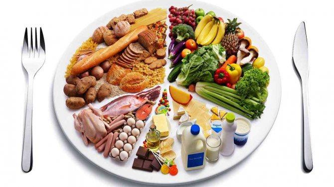 рацион диеты для ленивых