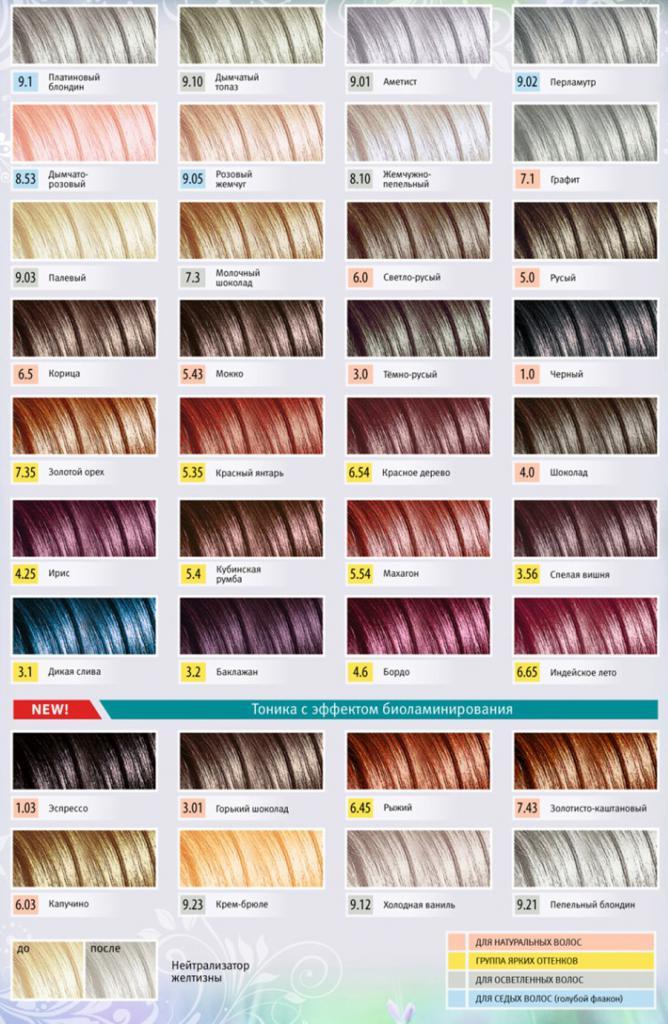 Разнообразие палитры оттеночного бальзама Тоника