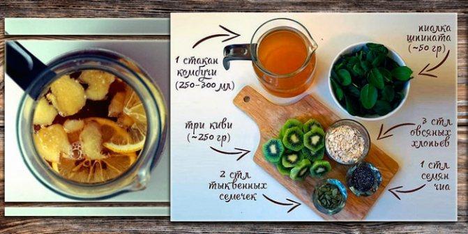 Рецепт с комбучей