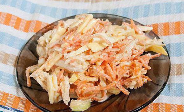 рецепт салата с омлетом и ветчиной