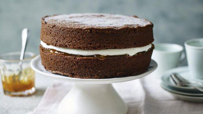 рецепт шоколадного торта со сметаной