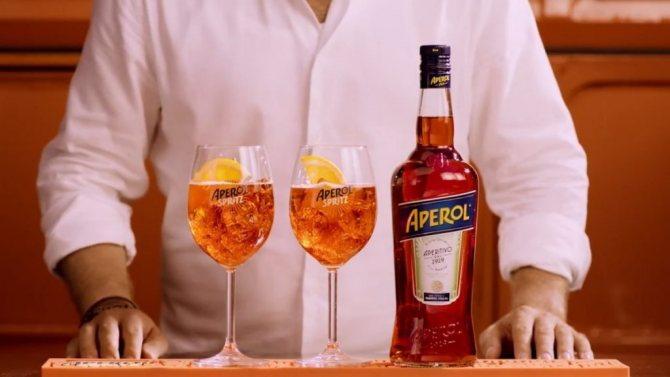 Рецепты коктейлей из Апероля