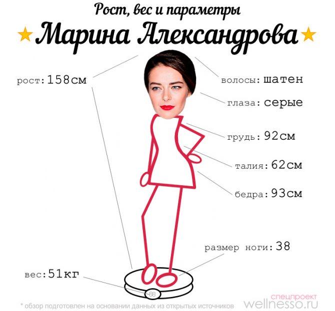 рост и вес александровой