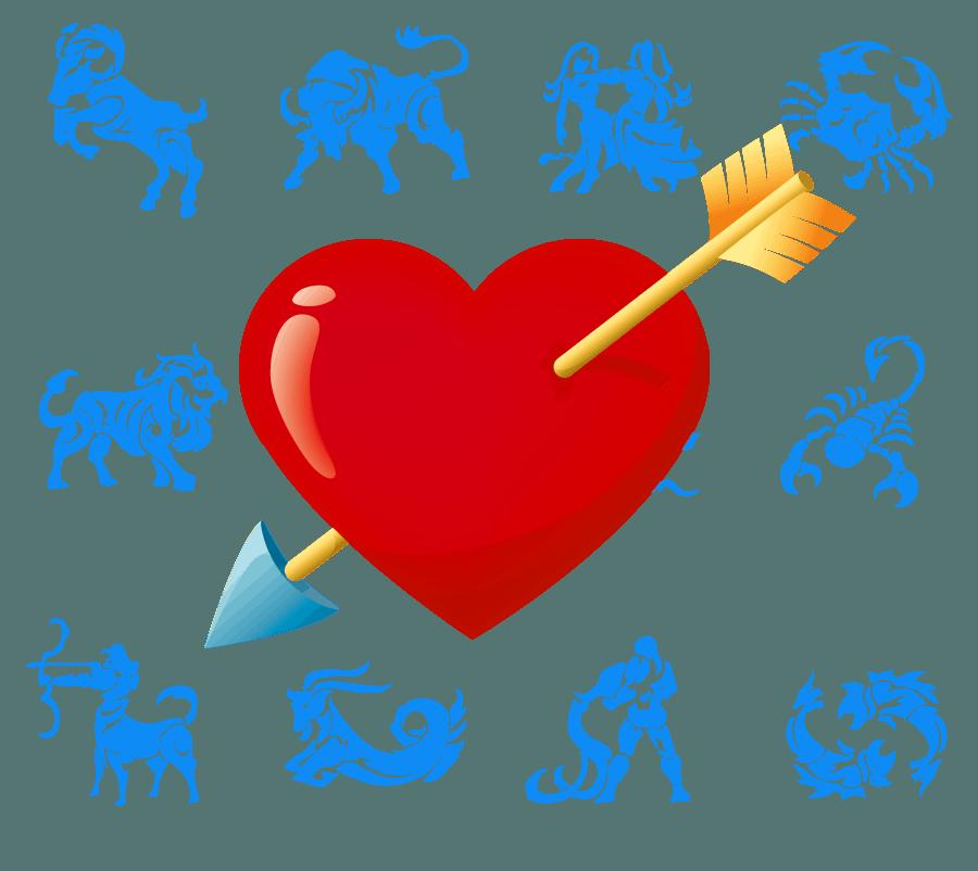 Самые любящие знаки зодиака