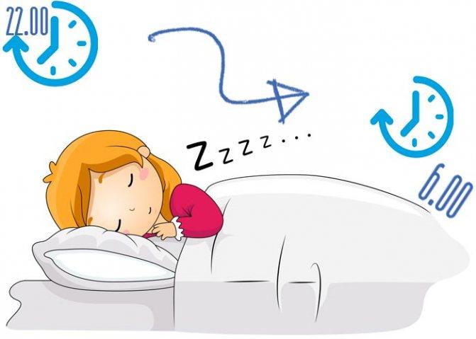 сон с 22 до 6 утра