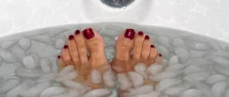 сонник ванна