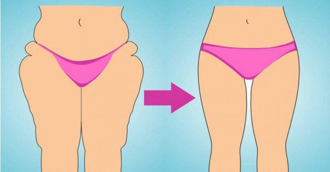 Советы, которые помогут убрать лишний жир между ног