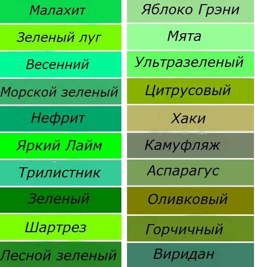 Стильный зеленый маникюр - фото, новинки, идеи дизайна