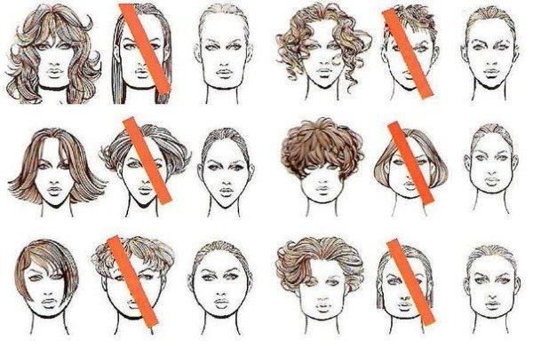 Стрижка каскад на короткие волосы, женская без челки. Новинки 2020, фото, вид сзади и спереди