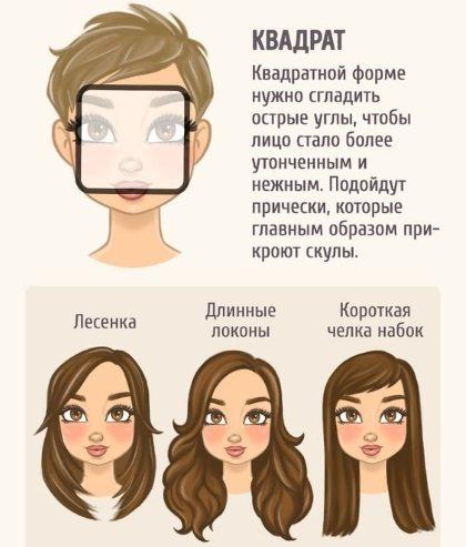 Стрижки для квадратного лица, тонких волос, с челкой и без. Фото