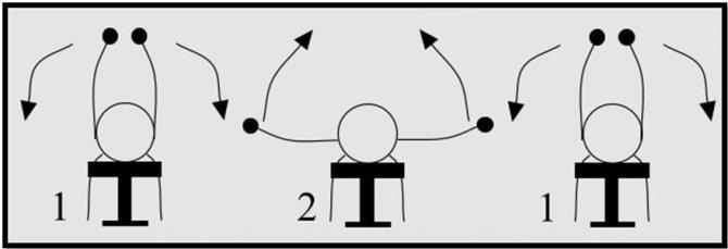 сведение/разведение гантелей лежа на горизонтальной скамье