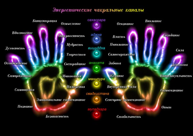 Связь с пальцами