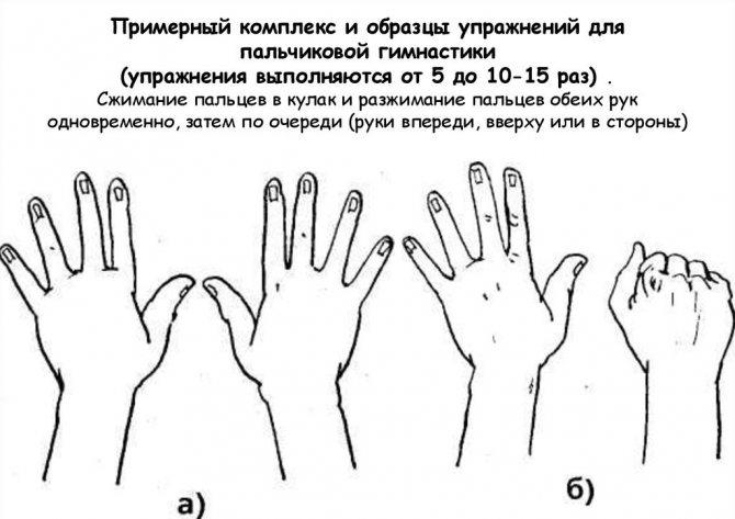 Упражнения для пальцев рук чтобы похудели